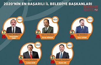 Başkan Gürkan, en başarılı ikinci Belediye Başkanı seçildi